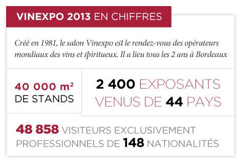 extrait vinexpo2013